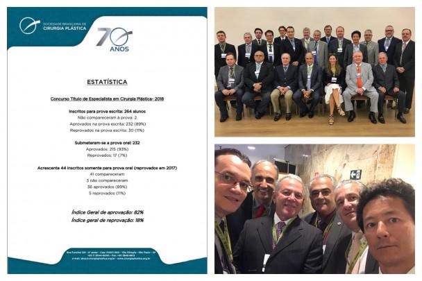 Dr. Luiz Carlos Ishida junto à Comissão de Título de Especialista da Sociedade Brasileira de Cirurgia Plástica- SBCP